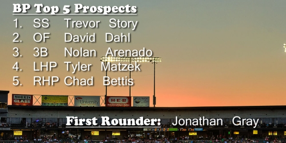 rockies_prospects
